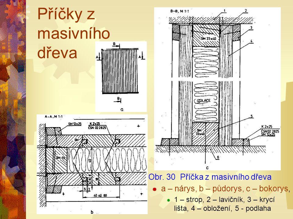 4.1.2Příčky z masivního dřeva KKonstrukce těchto příček je jednoduchá (obr. 30 – viz obrázek vedle ). Výroba nevyžaduje speciální strojní zařízení.