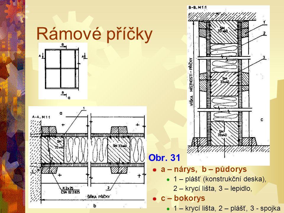 4.1.3Rámové příčky KKonstrukce příčky (obr. 31 – viz obrázek na následující straně ) je podobná jako u předcházejících typů s tím rozdílem, že místo