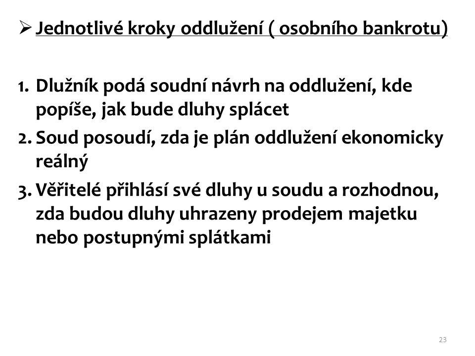  Jednotlivé kroky oddlužení ( osobního bankrotu) 1.Dlužník podá soudní návrh na oddlužení, kde popíše, jak bude dluhy splácet 2.Soud posoudí, zda je