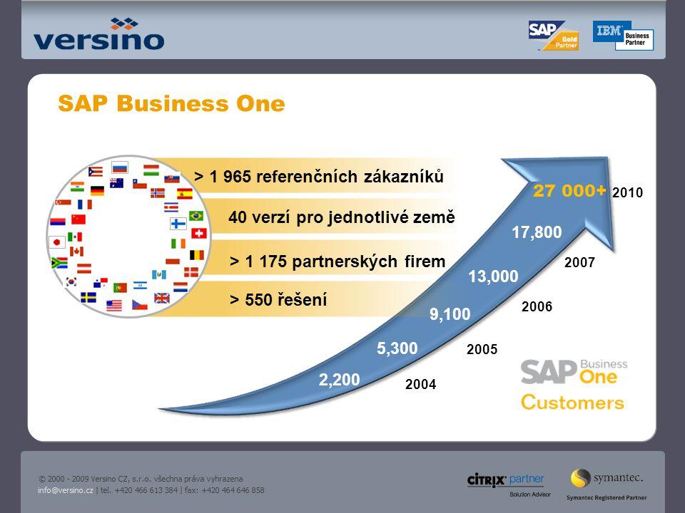 SAP Business One > 1 175 partnerských firem > 550 řešení 9,100 5,300 13,000 27 000+ 2004 2006 2005 > 1 965 referenčních zákazníků 2010 2,200 17,800 2007 40 verzí pro jednotlivé země