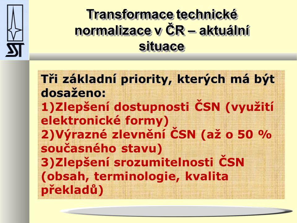 Transformace technické normalizace v ČR – aktuální situace 1.
