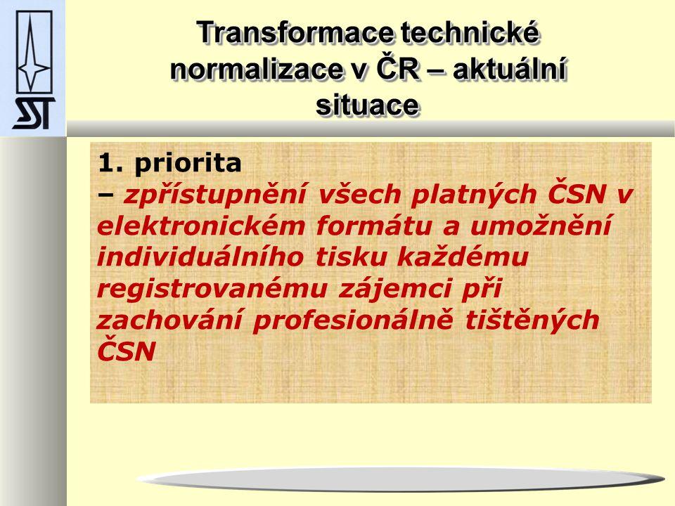 Transformace technické normalizace v ČR – aktuální situace 2.