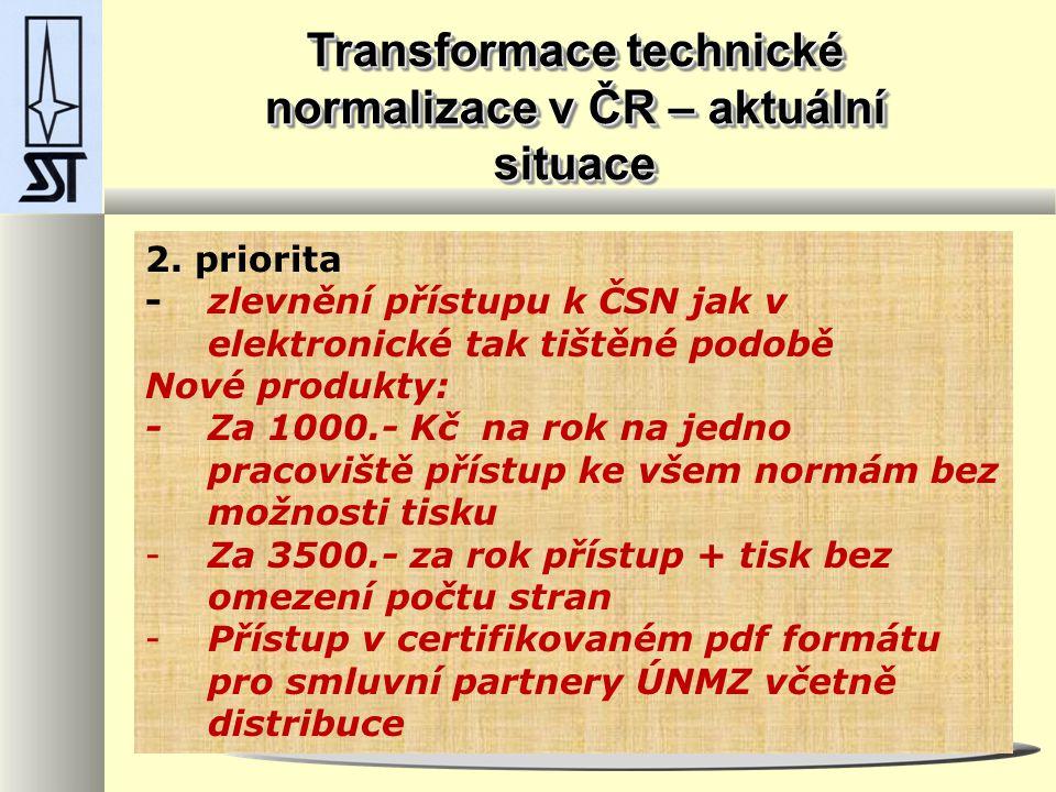 Transformace technické normalizace v ČR – aktuální situace 3.