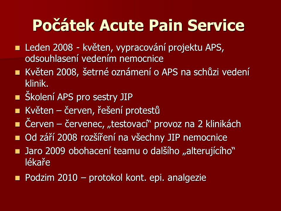 Počátek Acute Pain Service Leden 2008 - květen, vypracování projektu APS, odsouhlasení vedením nemocnice Leden 2008 - květen, vypracování projektu APS