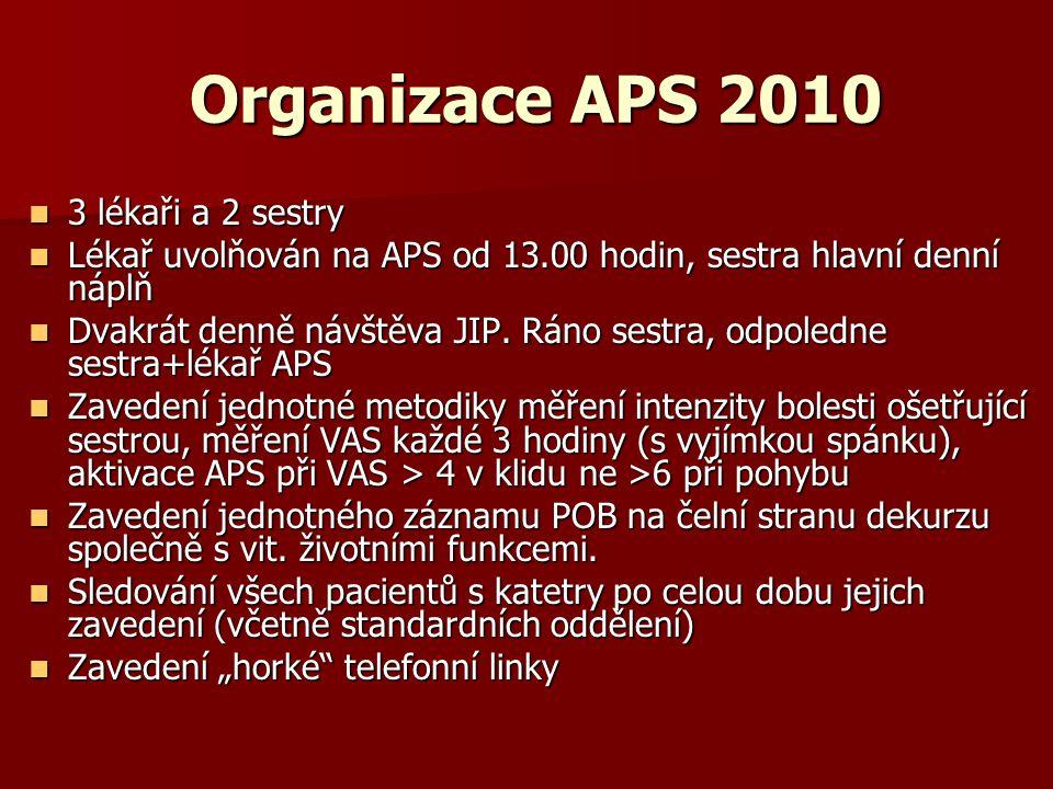 Organizace APS 2010 Organizace APS 2010 3 lékaři a 2 sestry 3 lékaři a 2 sestry Lékař uvolňován na APS od 13.00 hodin, sestra hlavní denní náplň Lékař