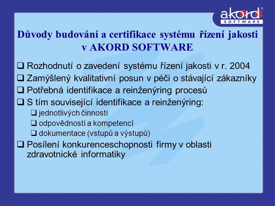 Důvody budování a certifikace systému řízení jakosti v AKORD SOFTWARE  Rozhodnutí o zavedení systému řízení jakosti v r.