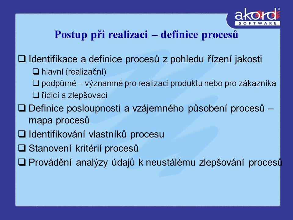 Postup při realizaci – definice procesů  Identifikace a definice procesů z pohledu řízení jakosti  hlavní (realizační)  podpůrné – významné pro realizaci produktu nebo pro zákazníka  řídicí a zlepšovací  Definice posloupnosti a vzájemného působení procesů – mapa procesů  Identifikování vlastníků procesu  Stanovení kritérií procesů  Provádění analýzy údajů k neustálému zlepšování procesů