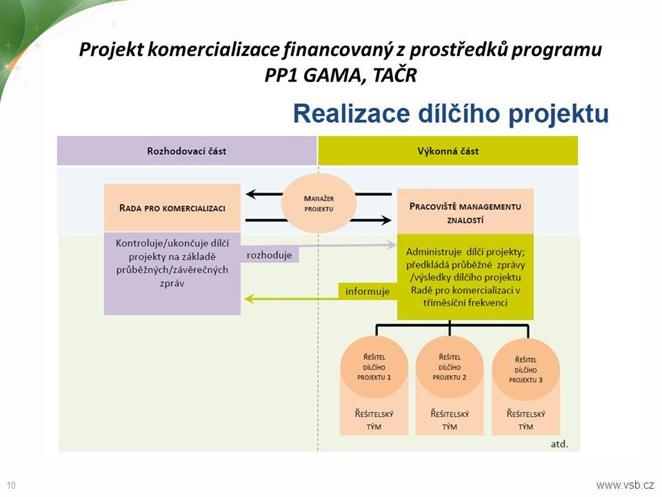 10 www.vsb.cz