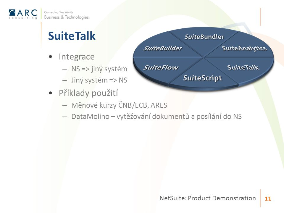 Integrace – NS => jiný systém – Jiný systém => NS Příklady použití – Měnové kurzy ČNB/ECB, ARES – DataMolino – vytěžování dokumentů a posílání do NS SuiteTalk NetSuite: Product Demonstration 11