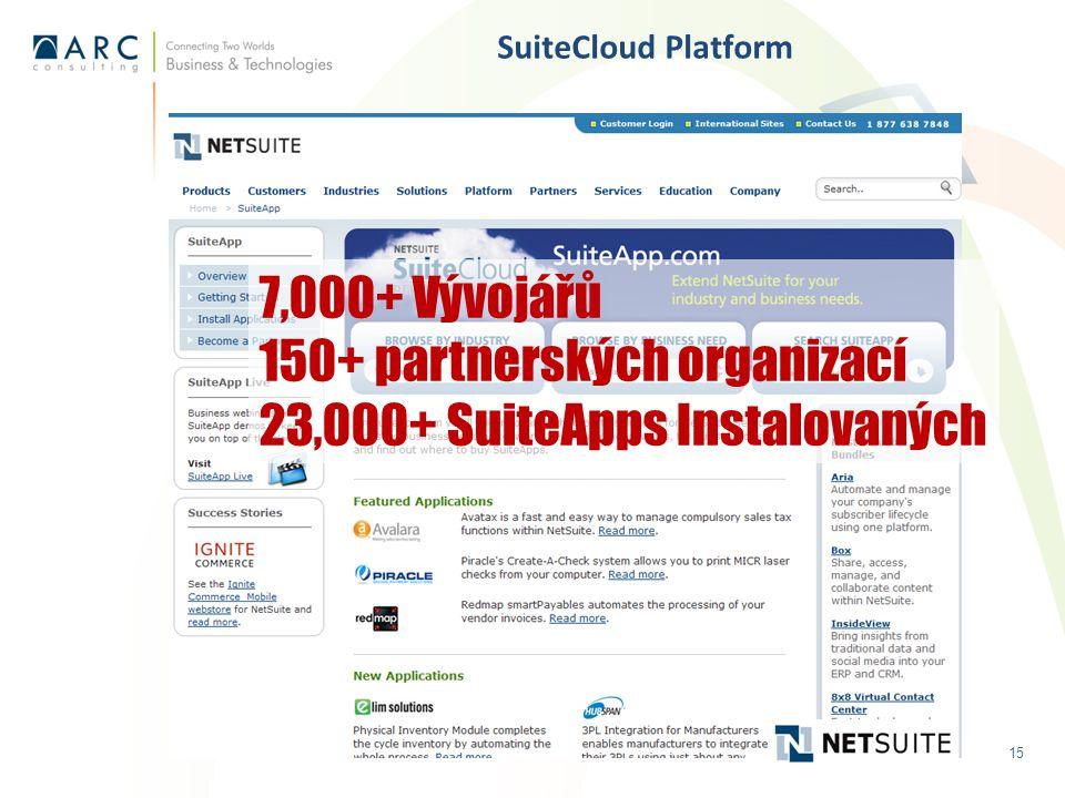 SuiteCloud Platform 15 7,000+ Vývojářů 150+ partnerských organizací 23,000+ SuiteApps Instalovaných