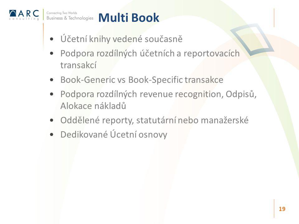 Účetní knihy vedené současně Podpora rozdílných účetních a reportovacích transakcí Book-Generic vs Book-Specific transakce Podpora rozdílných revenue recognition, Odpisů, Alokace nákladů Oddělené reporty, statutární nebo manažerské Dedikované Úcetní osnovy Multi Book 19