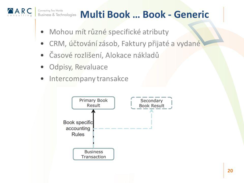 Mohou mít různé specifické atributy CRM, účtování zásob, Faktury přijaté a vydané Časové rozlišení, Alokace nákladů Odpisy, Revaluace Intercompany transakce Multi Book … Book - Generic 20