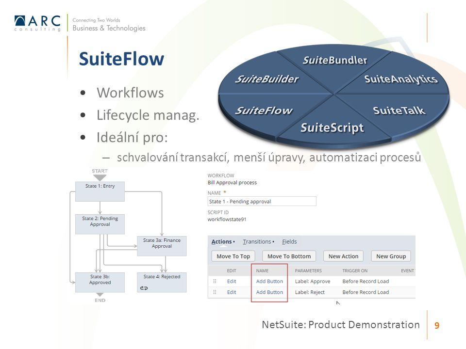 Javascript API Nadstavba SF a SB Typy NS skriptů: – Suitelet, Client, Restlet, UserEvent, Portlet,… Možnosti.