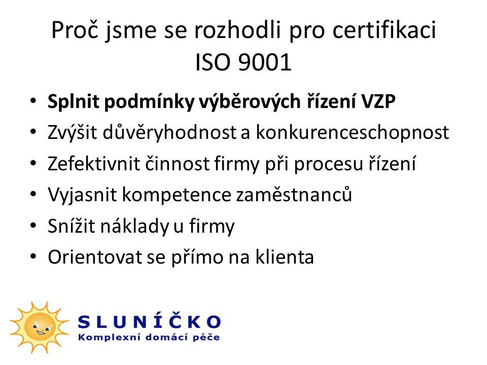 Proč jsme se rozhodli pro certifikaci ISO 9001 Splnit podmínky výběrových řízení VZP Zvýšit důvěryhodnost a konkurenceschopnost Zefektivnit činnost firmy při procesu řízení Vyjasnit kompetence zaměstnanců Snížit náklady u firmy Orientovat se přímo na klienta