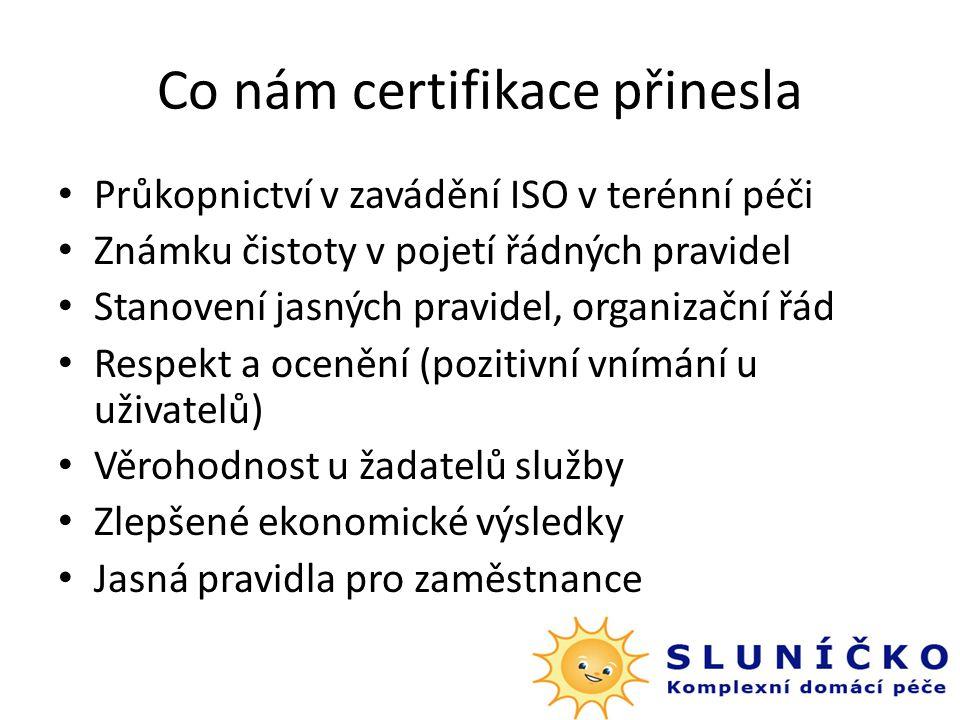 Co nám certifikace přinesla Průkopnictví v zavádění ISO v terénní péči Známku čistoty v pojetí řádných pravidel Stanovení jasných pravidel, organizační řád Respekt a ocenění (pozitivní vnímání u uživatelů) Věrohodnost u žadatelů služby Zlepšené ekonomické výsledky Jasná pravidla pro zaměstnance