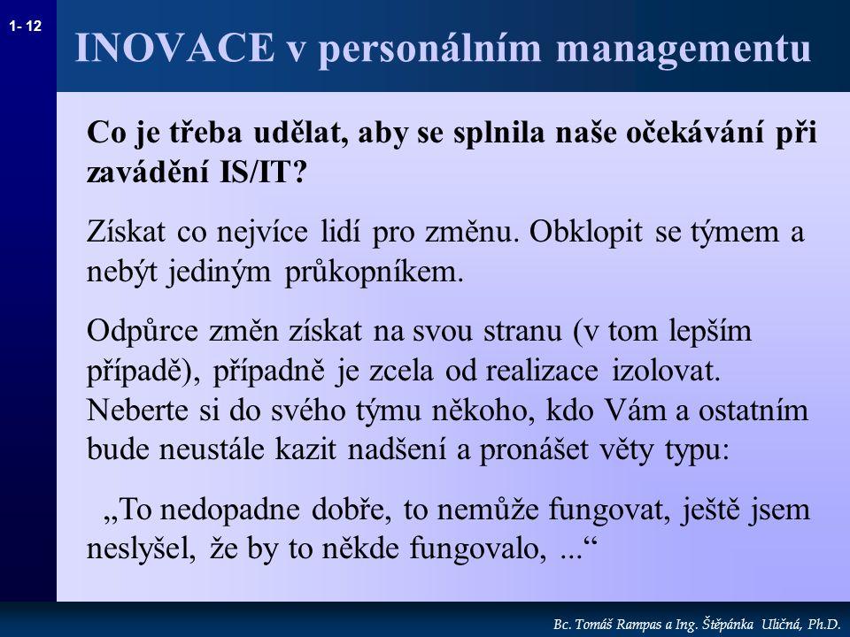 1- 12 Bc.Tomáš Rampas a Ing. Štěpánka Uličná, Ph.D.