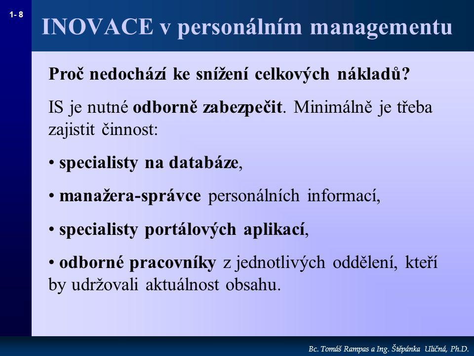 1- 9 Bc.Tomáš Rampas a Ing. Štěpánka Uličná, Ph.D.