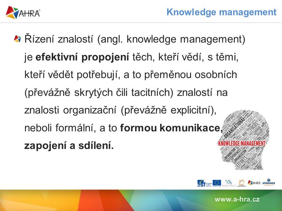 Knowledge management www.a-hra.cz Řízení znalostí (angl.