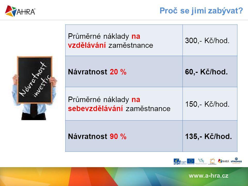 Proč se jimi zabývat. www.a-hra.cz Průměrné náklady na vzdělávání zaměstnance 300,- Kč/hod.