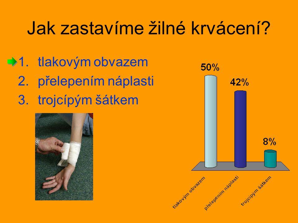 Jak zastavíme žilné krvácení? 1.tlakovým obvazem 2.přelepením náplasti 3.trojcípým šátkem