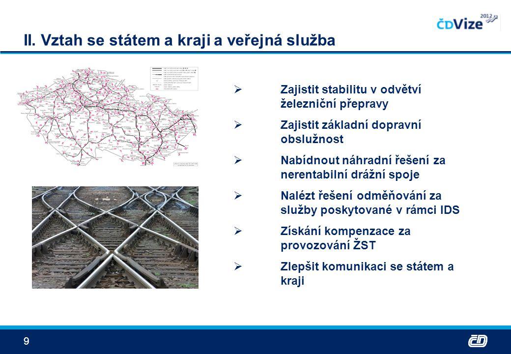 9 II. Vztah se státem a kraji a veřejná služba  Zajistit stabilitu v odvětví železniční přepravy  Zajistit základní dopravní obslužnost  Nabídnout