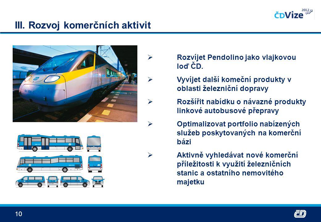 10 III. Rozvoj komerčních aktivit  Rozvíjet Pendolino jako vlajkovou loď ČD.  Vyvíjet další komeční produkty v oblasti železniční dopravy  Rozšířit