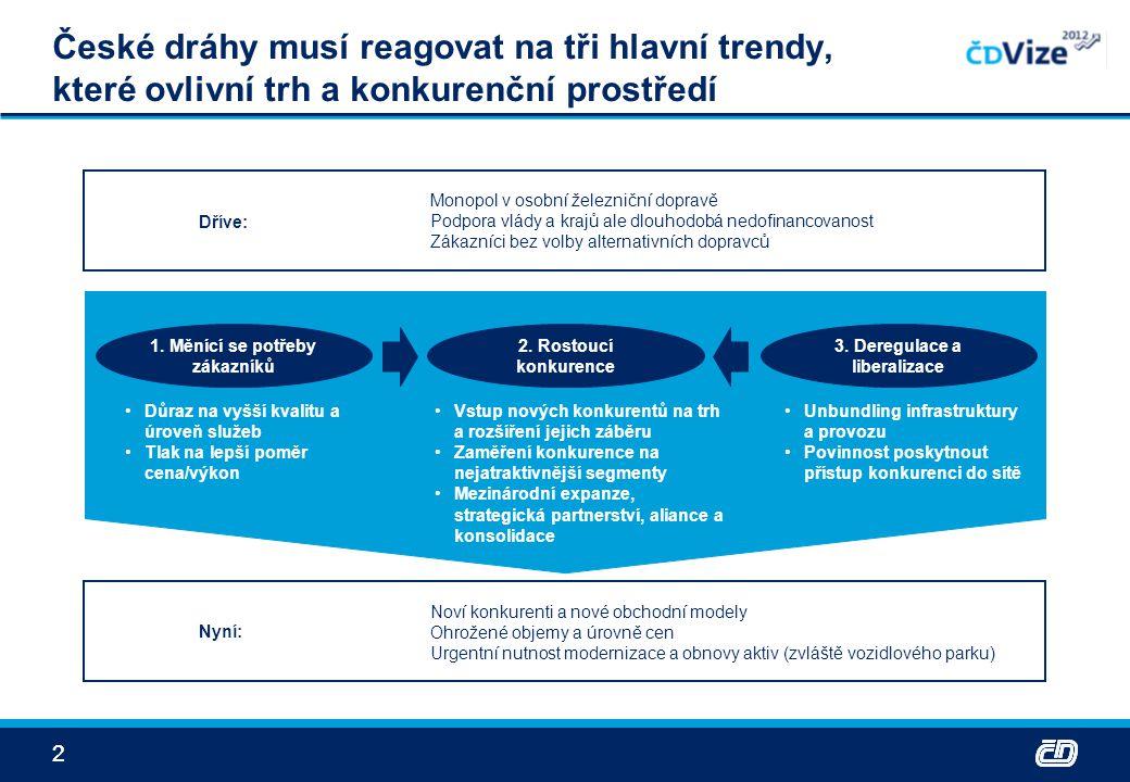 22 České dráhy musí reagovat na tři hlavní trendy, které ovlivní trh a konkurenční prostředí Důraz na vyšší kvalitu a úroveň služeb Tlak na lepší pomě