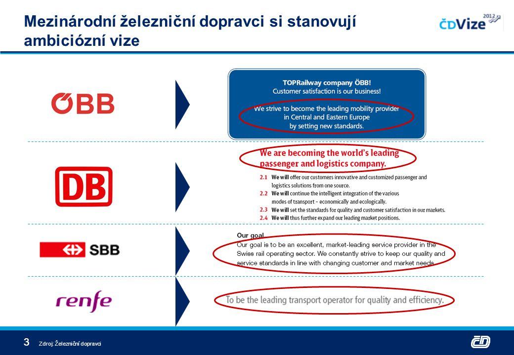 44 I v případě dofinancování není stávající situace udržitelná Base case Ambice Předpoklad vývoje výsledku hospodaření ČD, a.s.