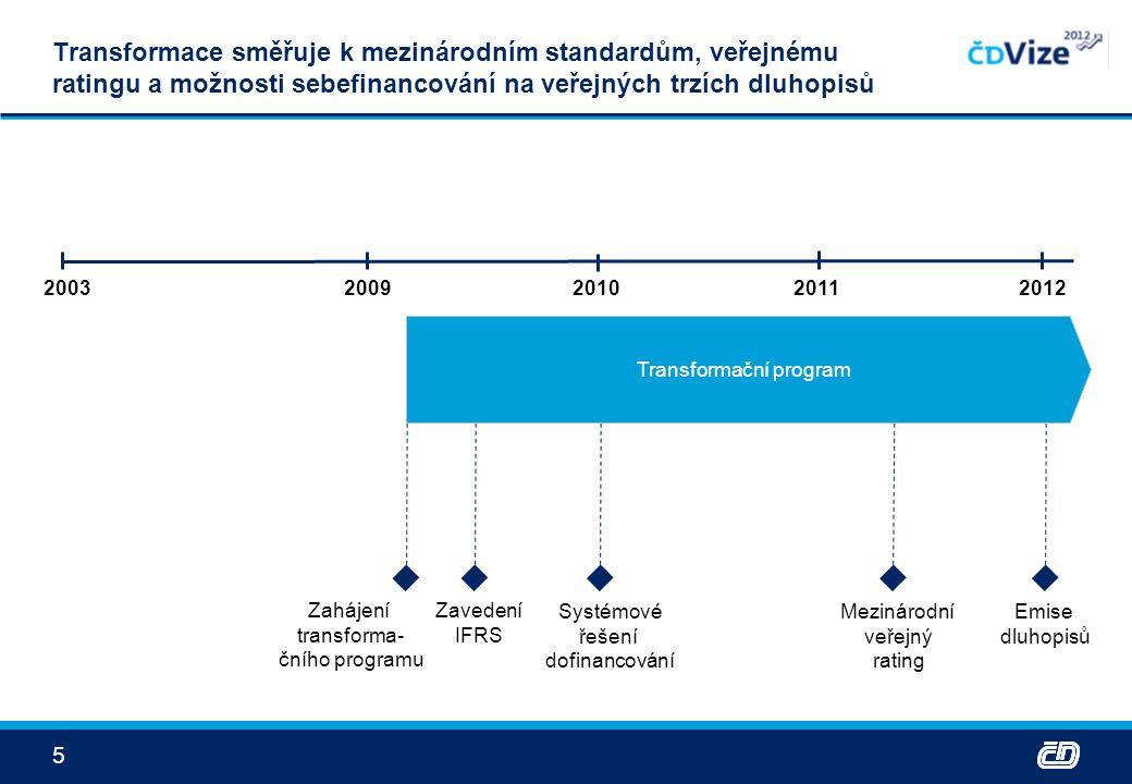 66 Vize ČD pro rok 2012: Moderní, finančně stabilizovaný dopravce první volby na liberalizovaném českém trhu Provozní efektivita  Snížit celkové náklady na vlakokilometr  Zvýšit vlakokilometry na zaměstnance Vztah se státem a kraji a veřejná služba  Zajistit plné dofinancování regionální přepravy  Uzavřít dlouhodobé smlouvy s objednavateli Rozvoj komerčních aktivit  Zvýšit hospodářský výsledek z komerčních aktivit Orientace na zákazníka  Zvýšit výnosy na místokilometr  Zvýšit spokojenost zákazníků  Zvýšit dochvilnost vlaků  Snížit průměrné stáří vozového parku 5 strategických oblastí k naplnění Vize Staneme se moderním, finančně stabilizovaným dopravcem první volby na liberalizovaném českém trhu. Vize ČD 2012 Moderní organizace a lidské zdroje (Dokončit přechod na holdingovou strukturu, zavést moderní corporate governance podle mezinárodních standardů)