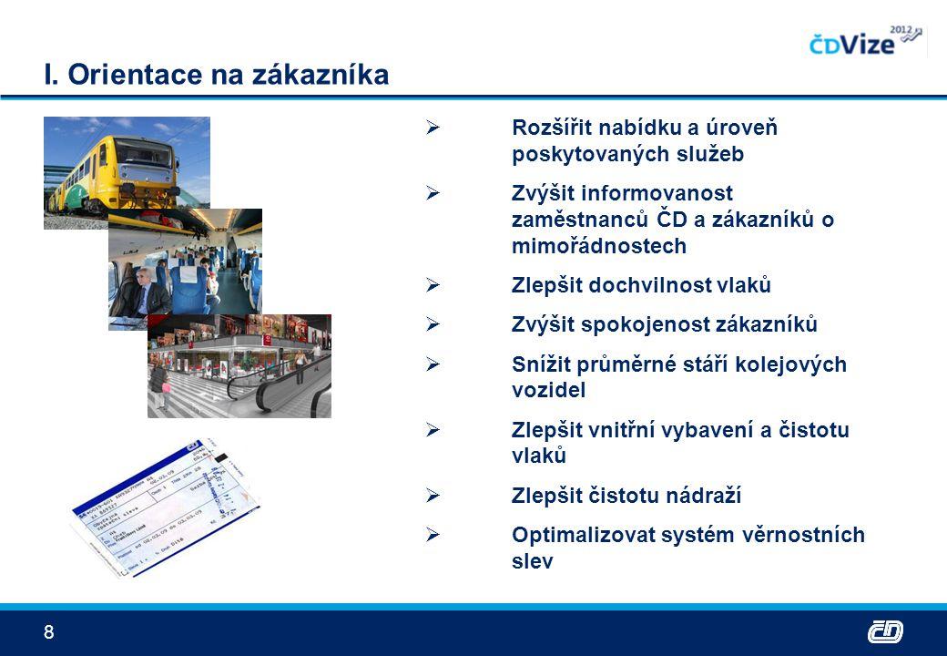 8 I. Orientace na zákazníka  Rozšířit nabídku a úroveň poskytovaných služeb  Zvýšit informovanost zaměstnanců ČD a zákazníků o mimořádnostech  Zlep