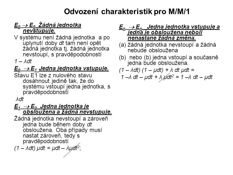 Odvození charakteristik pro M/M/1 E 0  E 0 Žádná jednotka nevstupuje. V systému není žádná jednotka a po uplynutí doby dt tam není opět žádná jednotk