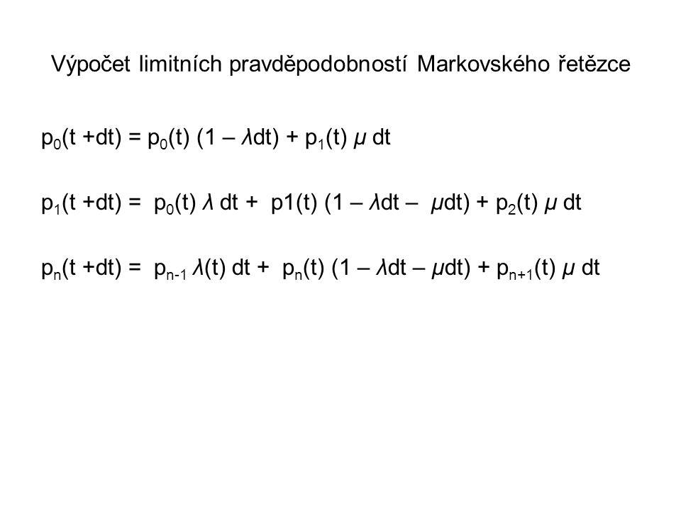 Výpočet limitních pravděpodobností Markovského řetězce p 0 (t +dt) = p 0 (t) (1 – λdt) + p 1 (t) μ dt p 1 (t +dt) = p 0 (t) λ dt + p1(t) (1 – λdt – μd