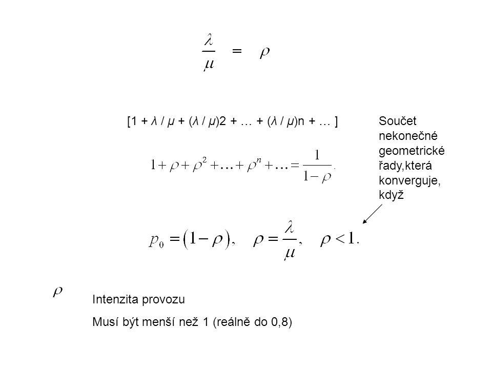 [1 + λ / μ + (λ / μ)2 + … + (λ / μ)n + … ]Součet nekonečné geometrické řady,která konverguje, když Intenzita provozu Musí být menší než 1 (reálně do 0
