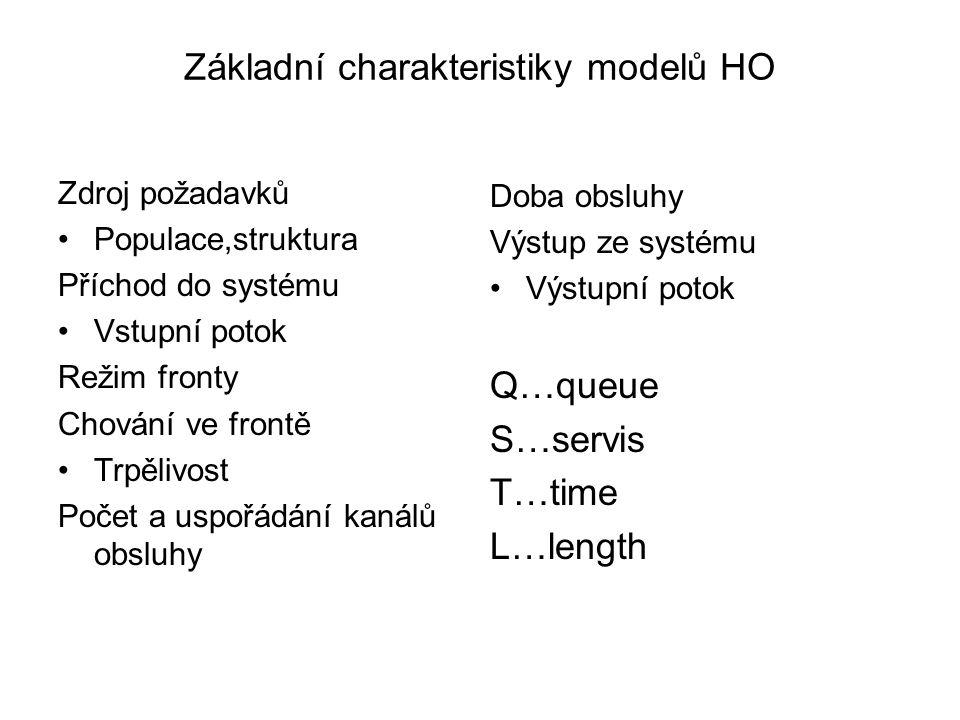 Základní charakteristiky modelů HO Zdroj požadavků Populace,struktura Příchod do systému Vstupní potok Režim fronty Chování ve frontě Trpělivost Počet