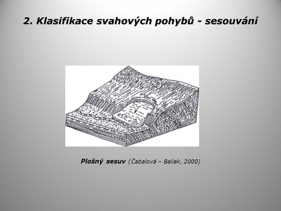 2. Klasifikace svahových pohybů - sesouvání Plošný sesuv ( Čabalová – Baliak, 2000)