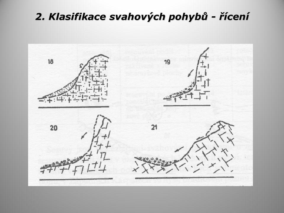 2. Klasifikace svahových pohybů - řícení