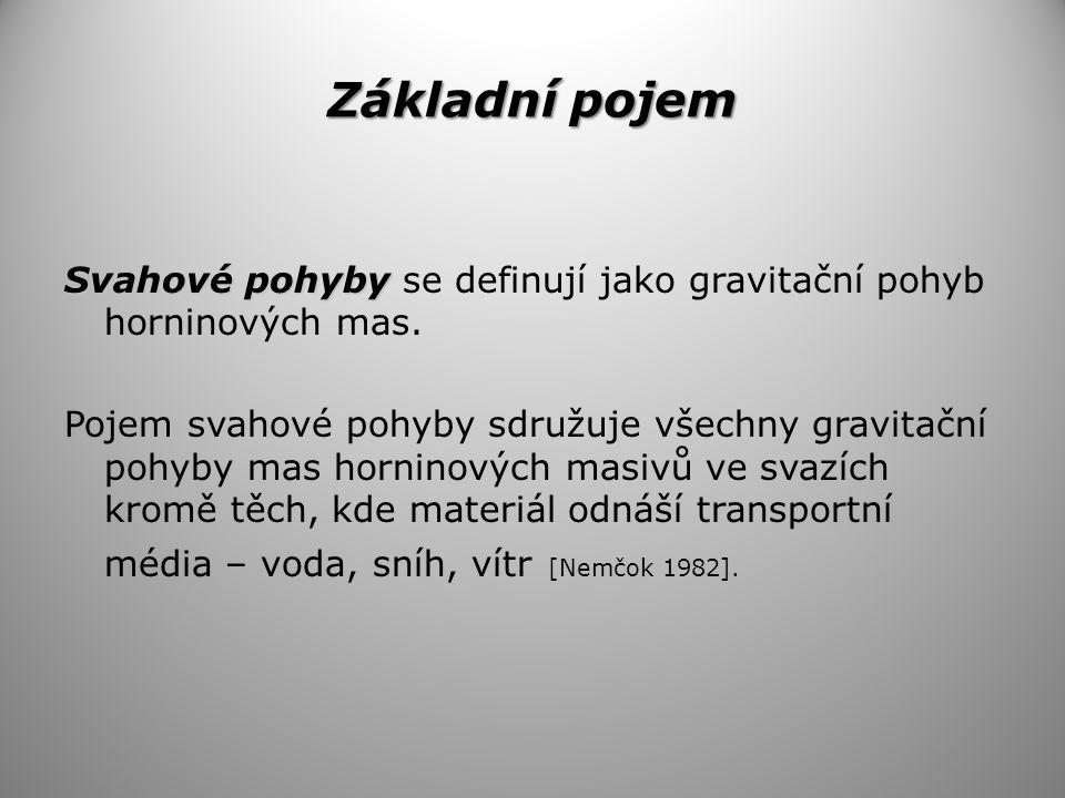 Základní pojem Svahové pohyby Svahové pohyby se definují jako gravitační pohyb horninových mas.