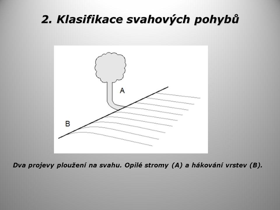 2.Klasifikace svahových pohybů Dva projevy ploužení na svahu.