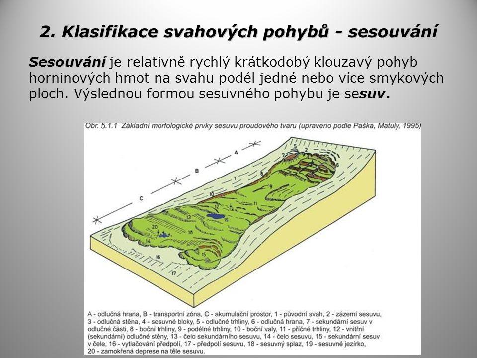 3.2 Odvodnění sesuvů V zásadě jde o dva způsoby odvodnění (Záruba): povrchové, podpovrchové.