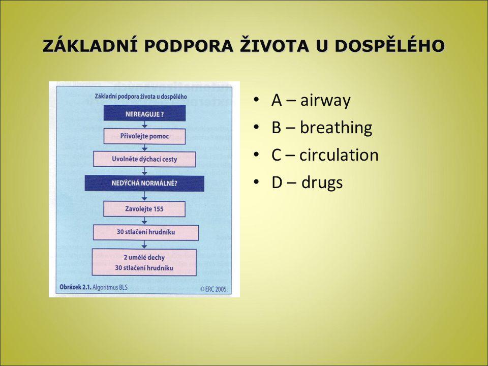 ZÁKLADNÍ PODPORA ŽIVOTA U DOSPĚLÉHO A – airway B – breathing C – circulation D – drugs