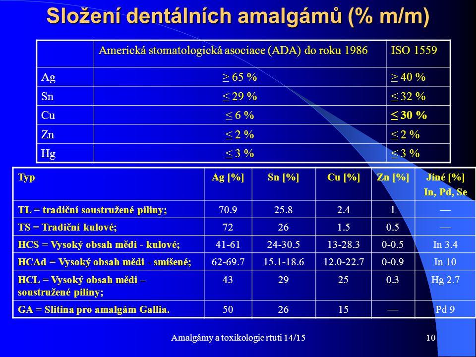 10 Složení dentálních amalgámů (% m/m) Americká stomatologická asociace (ADA) do roku 1986ISO 1559 Ag≥ 65 %≥ 40 % Sn≤ 29 %≤ 32 % Cu≤ 6 %≤ 30 % Zn≤ 2 %