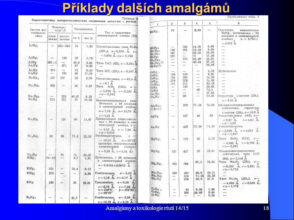 Amalgámy a toxikologie rtuti 14/1518 Příklady dalších amalgámů