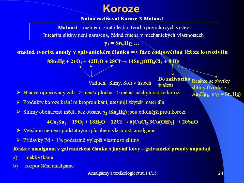 Amalgámy a toxikologie rtuti 14/1524Koroze Nutno rozlišovat Koroze X Matnost  2 = Sn x Hg … snadná tvorba anody v galvanickém článku => fáze zodpověd