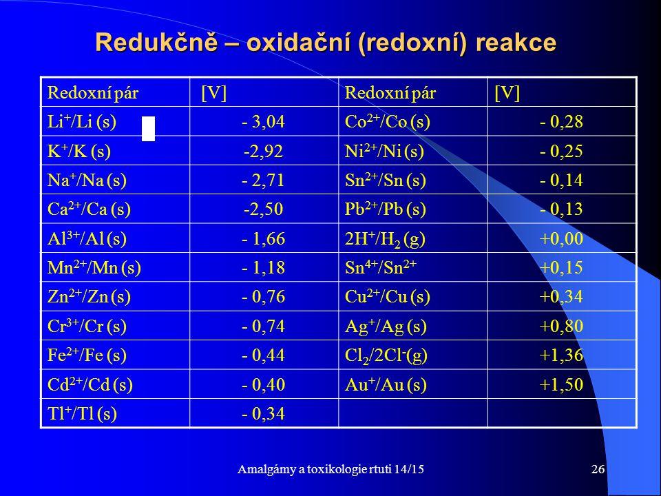 Amalgámy a toxikologie rtuti 14/1526 Redukčně – oxidační (redoxní) reakce Redoxní pár [V]Redoxní pár[V] Li + /Li (s)- 3,04Co 2+ /Co (s)- 0,28 K + /K (