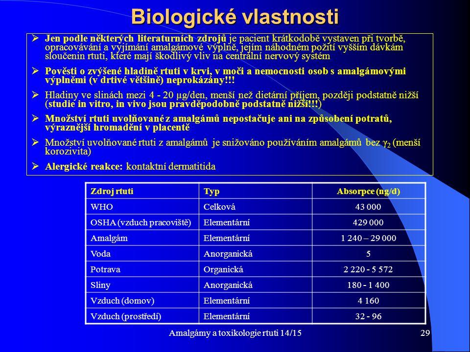 Amalgámy a toxikologie rtuti 14/1529 Biologické vlastnosti  Jen podle některých literaturních zdrojů je pacient krátkodobě vystaven při tvorbě, oprac