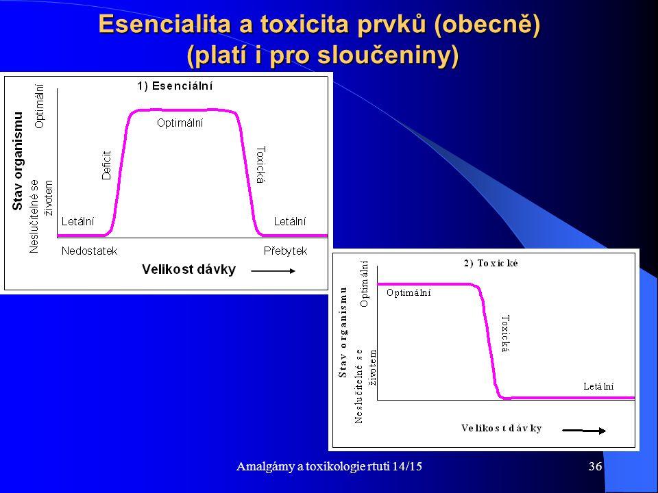 Amalgámy a toxikologie rtuti 14/1536 Esencialita a toxicita prvků (obecně) (platí i pro sloučeniny)