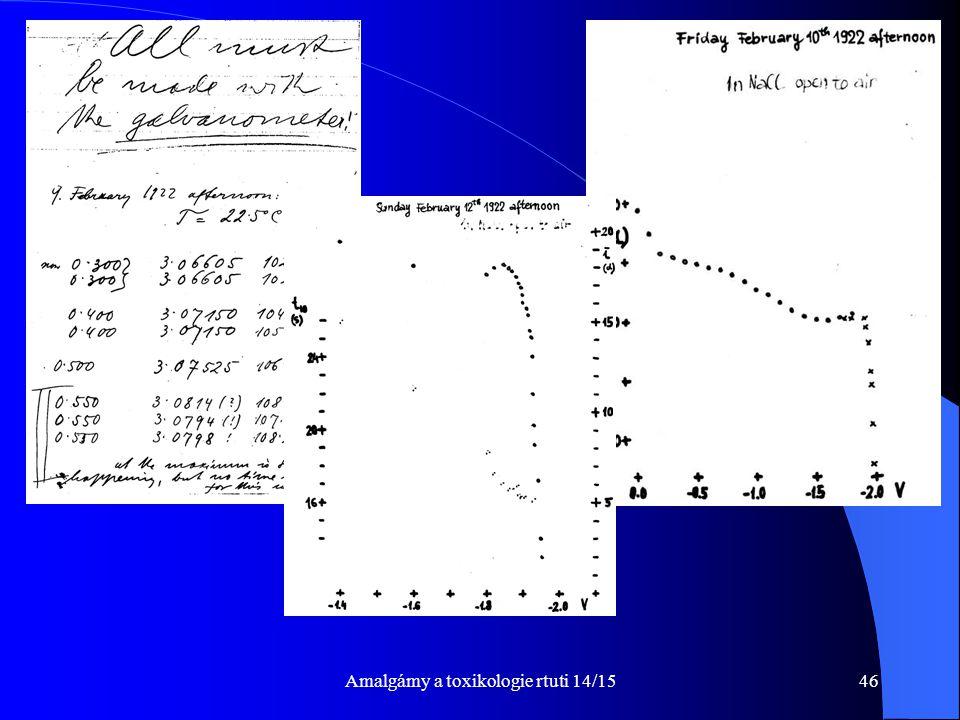 Amalgámy a toxikologie rtuti 14/1546
