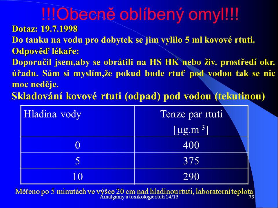 Amalgámy a toxikologie rtuti 14/1579 !!!Obecně oblíbený omyl!!! Skladování kovové rtuti (odpad) pod vodou (tekutinou) Hladina vodyTenze par rtuti [µg.