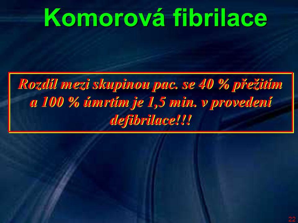 22 Komorová fibrilace Rozdíl mezi skupinou pac. se 40 % přežitím a 100 % úmrtím je 1,5 min. v provedení defibrilace!!! Rozdíl mezi skupinou pac. se 40
