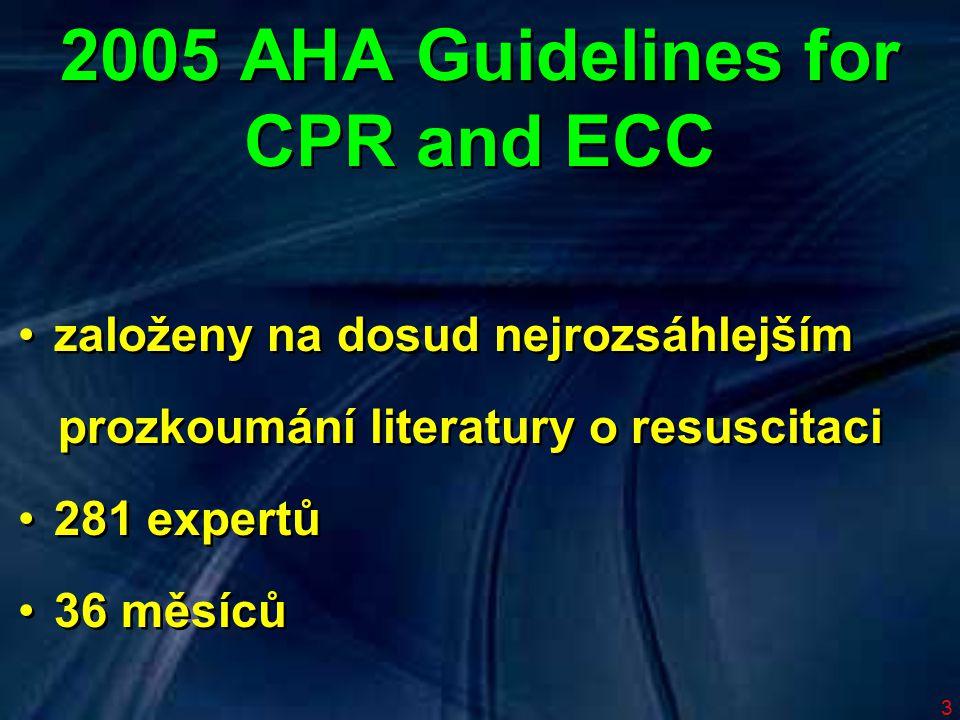 3 založeny na dosud nejrozsáhlejším prozkoumání literatury o resuscitaci 281 expertů 36 měsíců založeny na dosud nejrozsáhlejším prozkoumání literatur
